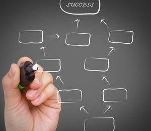 Strony internetowe – odpowiedzialne zarządzanie stronam